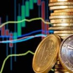 7 Reasons To Trade The FOREX Market