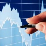 Analyzing The Market For Great Forex Profits