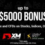 Xm.com – A great and supportive forex trading platform